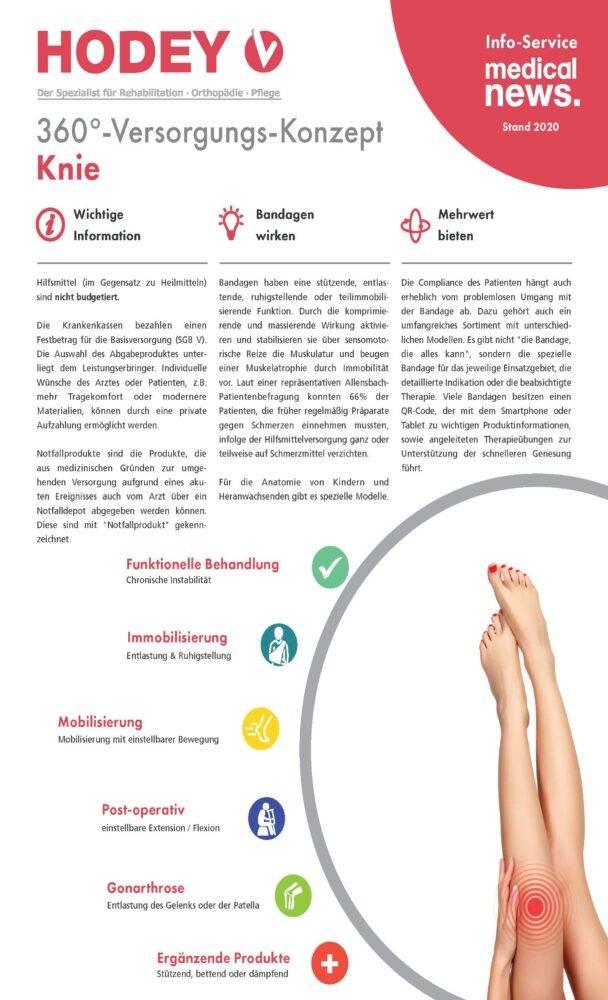 HODEY-Medical News 360°-Versorgungs-Konzept Knie
