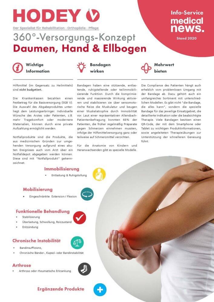 HODEY-Medical News 360°-Versorgungs-Konzept Daumen, Hand, Ellbogen