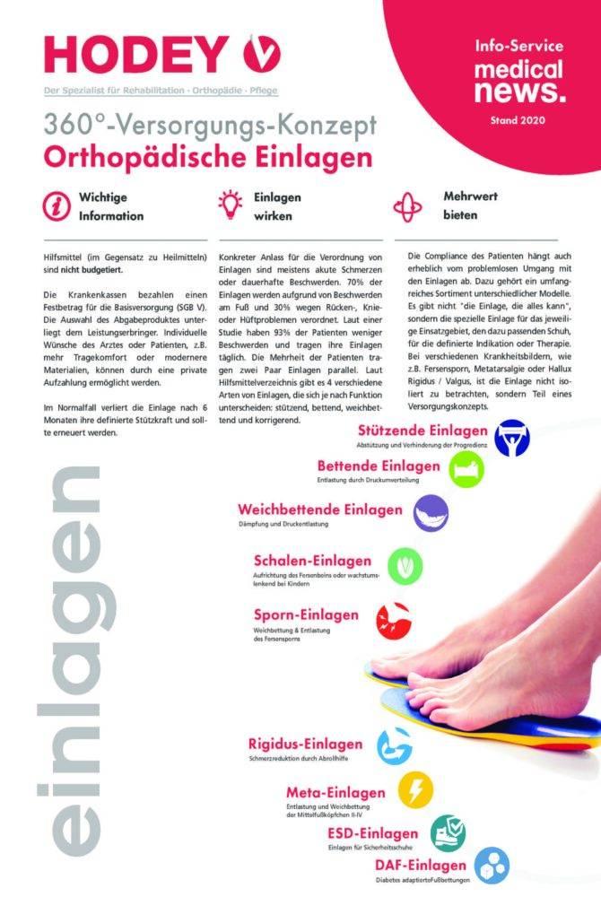 HODEY-Medical News 360°-Versorgungs-Konzept Orthopädische Einlagen